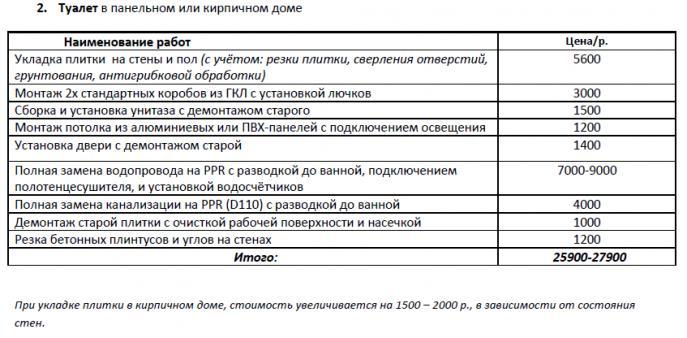 """Отделочные работы от """"смарткомфорт""""."""